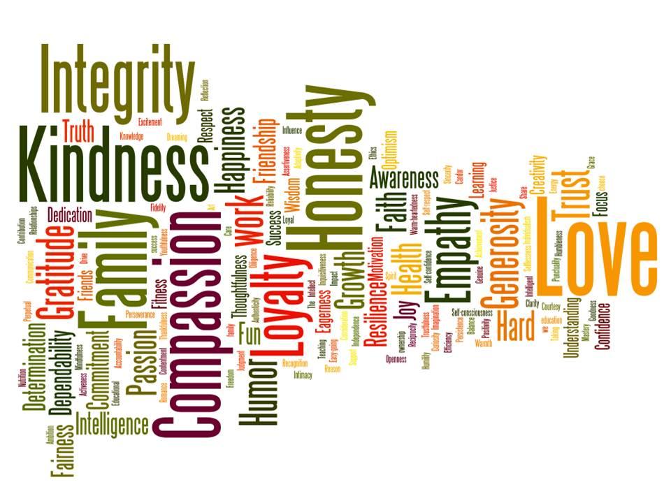 values-word-cloud